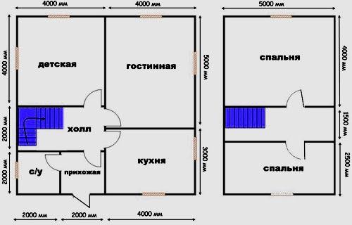 Проекти будинків 8х8. Будинок з піноблоків з мансардою 93b3efc989e5c
